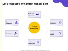 Key Components Of Contract Management Governance Ppt Powerpoint Presentation Show Deck