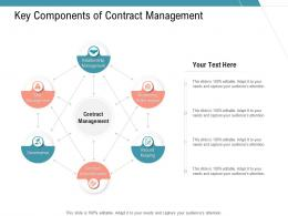Key Components Of Contract Management Infrastructure Management Services Ppt Information