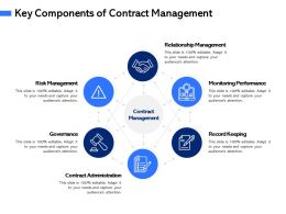 Key Components Of Contract Management M3087 Ppt Powerpoint Presentation Styles Graphics