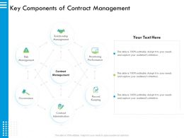 Key Components Of Contract Management Needs Ppt Powerpoint Presentation Layouts