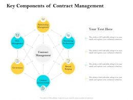 Key Components Of Contract Management Ppt Ideas Graphic Tips