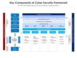 Key Components Of Cyber Security Framework