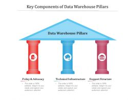 Key Components Of Data Warehouse Pillars