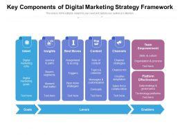 Key Components Of Digital Marketing Strategy Framework