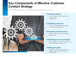 Key Components Of Effective Customer Contact Strategy