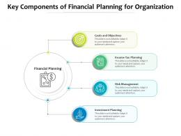 Key Components Of Financial Planning For Organization