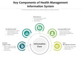 Key Components Of Health Management Information System