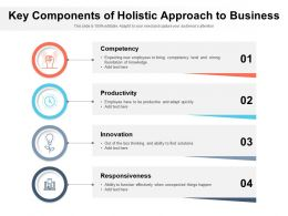 Key Components Of Holistic Approach To Business