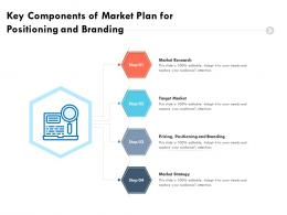 Key Components Of Market Plan For Positioning And Branding