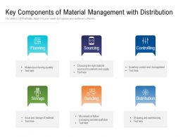Key Components Of Material Management With Distribution