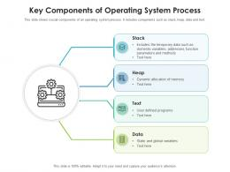 Key Components Of Operating System Process