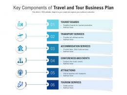Key Components Of Travel And Tour Business Plan