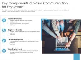 Key Components Of Value Communication For Employees