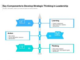 Key Components To Develop Strategic Thinking In Leadership