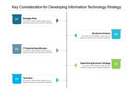 Key Consideration For Developing Information Technology Strategy