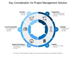 Key Consideration For Project Management Solution