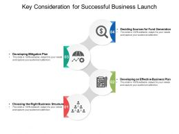 Key Consideration For Successful Business Launch