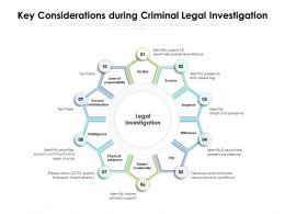 Key Considerations During Criminal Legal Investigation