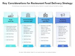 Key Considerations For Restaurant Food Delivery Strategy