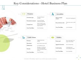 Key Considerations Hotel Business Plan Easy Access Ppt Powerpoint Presentation Styles Grid
