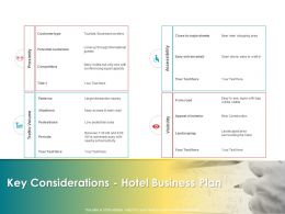 Key Considerations Hotel Business Plan Pedestrians Ppt Powerpoint Presentation Introduction