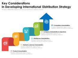 Key Considerations In Developing International Distribution Strategy