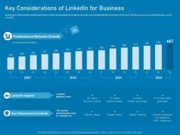 Key Considerations Of Linkedin For Business Business Marketing Using Linkedin Ppt Structure