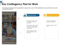 Key Contingency Plan For Work Ever Cards Ppt Powerpoint Presentation Gallery Slides