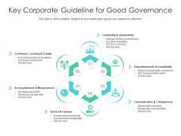 Key Corporate Guideline For Good Governance