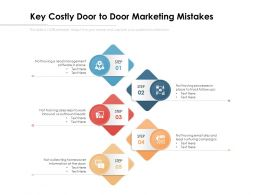 Key Costly Door To Door Marketing Mistakes