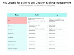 Key Criteria For Build Vs Buy Decision Making Management
