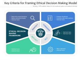 Key Criteria For Framing Ethical Decision Making Model