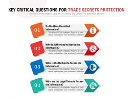 Key Critical Questions For Trade Secrets Protection
