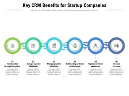 Key CRM Benefits For Startup Companies
