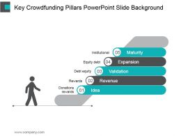 Key Crowdfunding Pillars Powerpoint Slide Background