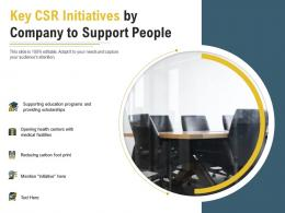 Key CSR Initiatives By Company To Support People