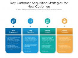 Key Customer Acquisition Strategies For New Customers
