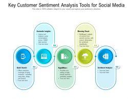 Key Customer Sentiment Analysis Tools For Social Media