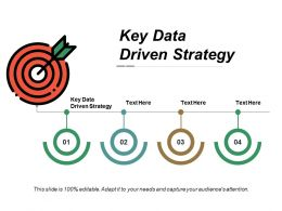 Key Data Driven Strategy Ppt Powerpoint Presentation Inspiration Layout Cpb