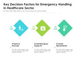 Key Decision Factors For Emergency Handling In Healthcare Sector