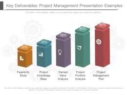 Key Deliverables Project Management Presentation Examples