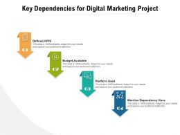 Key Dependencies For Digital Marketing Project