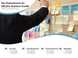 Key Dependencies For Effective Business Growth