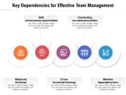 Key Dependencies For Effective Team Management