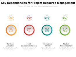 Key Dependencies For Project Resource Management