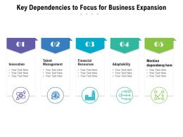 Key Dependencies To Focus For Business Expansion