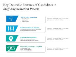 Key Desirable Features Of Candidates In Staff Augmentation Process