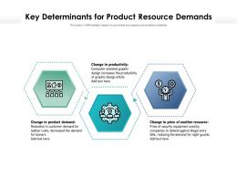 Key Determinants For Product Resource Demands