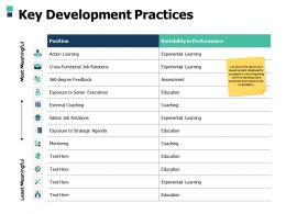 Key Development Practices Action Learning Ppt Powerpoint Presentation Ideas Gallery