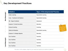 Key Development Practices Assessment Ppt Powerpoint Presentation Tips
